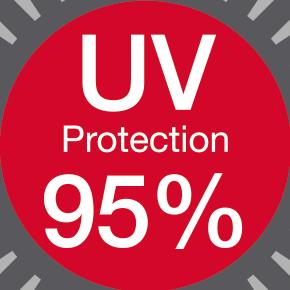 paraguas con protección solar
