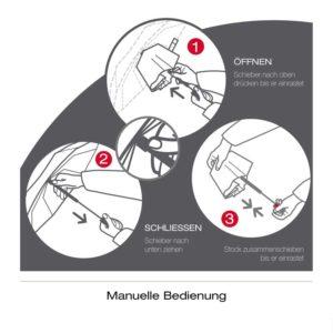 Oeffnungsmechanismus-Manuelle-Knirps